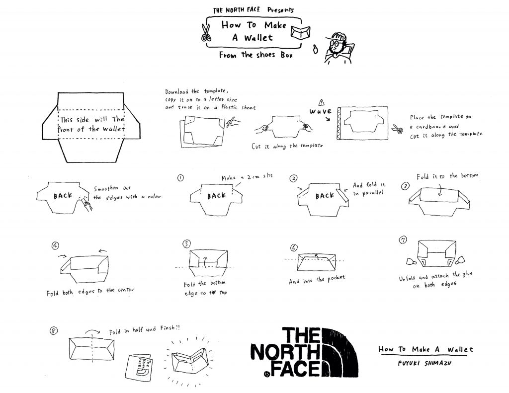 The North Face Wallet Guide